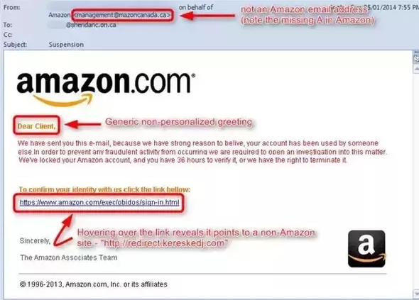 An example of a phishing email designed to look like it came from Amazon with markings to indicate the identifiers that differentiate it from a regular email.